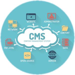 CMS(コンテンツ・マネージメント・システム)